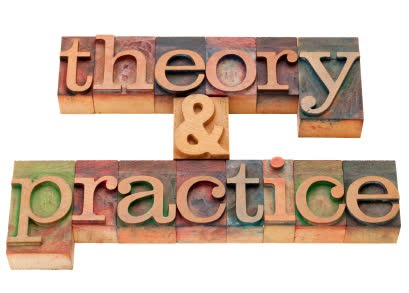 Practice and Theory in Modern Portfolio Theory