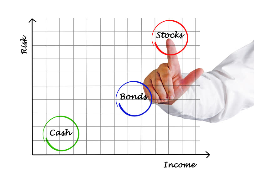 Investment Allocation Implementing A Tactical Asset Strategy