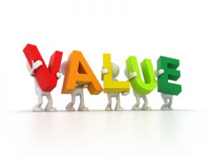 Enterprise Value - Total Value of a Company