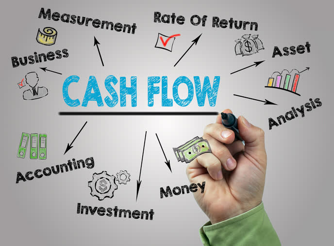 Cash Flow. Hand with marker writing.