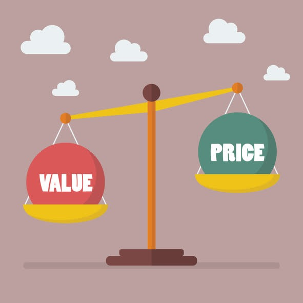 Value and Price